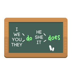 Green chalkboard school education class blank vector
