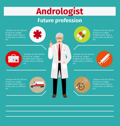 future profession andrologist infographic vector image vector image