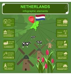 Netherlands infographics statistical data sights vector image