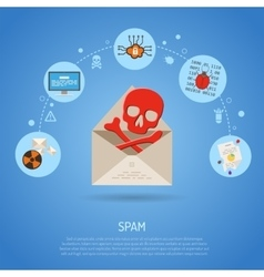 Cyber crime concept with email spam vector