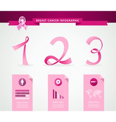 Breast cancer awareness concept infographics vector