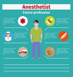 Future profession anesthetist infographic vector