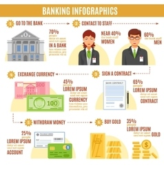 Banking infographics flat template vector