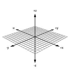 3d coordinate axis vector