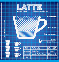 Coffee latte composition and making scheme vector