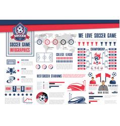 Soccer or football sport game infographic design vector