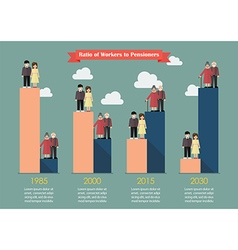 Pensioners with workers ratio trend infographic vector