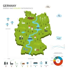 Energy industry and ecology of germany vector