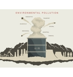 Environmental pollution in the atmosphere vector