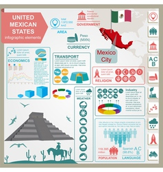 United mexican states infographics statistical vector