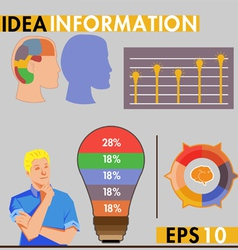 Think infographic vector