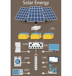 Infographics production and processing solar vector