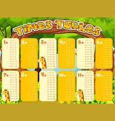 Times tables chart with giraffes in background vector