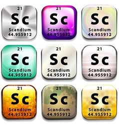 Buttons showing scandium and its abbreviation vector