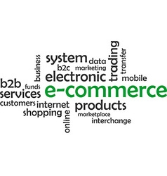 Word cloud e commerce vector
