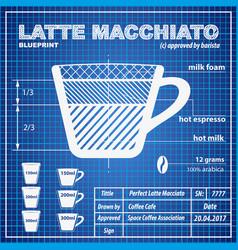 Coffee latte macchiato composition making scheme vector