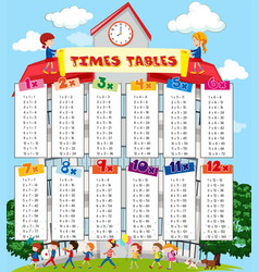 Times tables chart with kids at school background vector