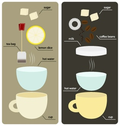 Recipes morning tea and coffee drink vector