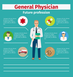 Future profession general physician infographic vector