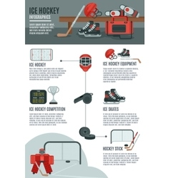 Ice hockey infographic layout banner vector