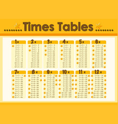 Chart design for times tables vector