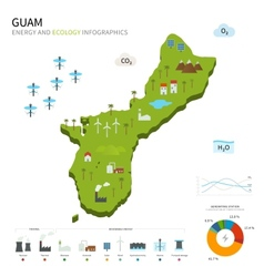 Energy industry and ecology of guam vector