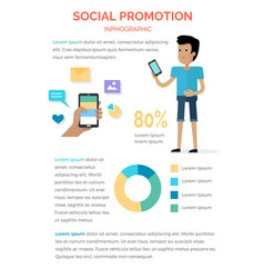 Social promotion infographic boy with smartphone vector