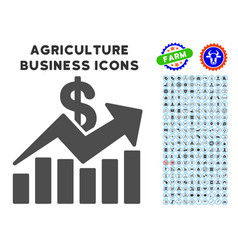 Sales bar chart trend icon with agriculture set vector