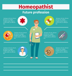 Future profession homeopathist infographic vector