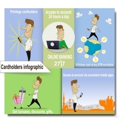Infographics of using credit card vector image