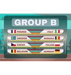 Group b soccer scoreboard vector