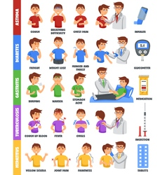 Illnesses and medication poster vector