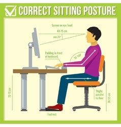 Correct sitting posture infographics vector