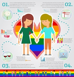 Love marriage couple of two women or girls vector