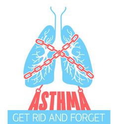 Banner chain-bound asthma vector
