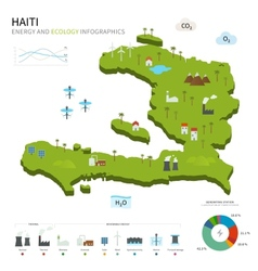 Energy industry and ecology of haiti vector