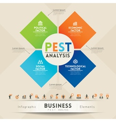 PEST Analysis Strategy Diagram vector image vector image