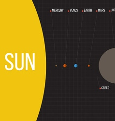 The planets of the solar system on a scale vector