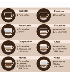Coffee icons set Menu with different types of vector image vector image