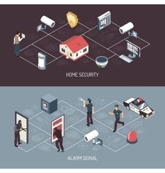 Home Security System 2 Isometric Banners vector image vector image