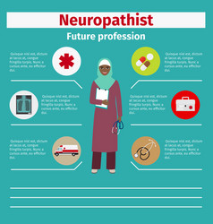 Future profession neuropathist infographic vector