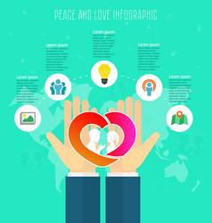 Love and peace concept infographic template Save vector image vector image