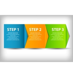 concept of business process improvements chart vector image