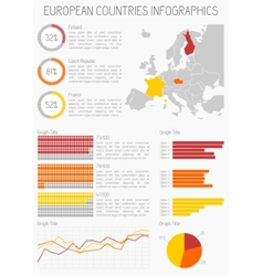 European countries infographics vector