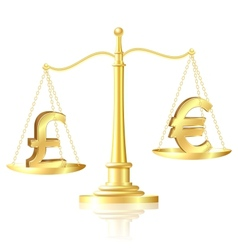 Pound sterling outweighs pound sterling on scales vector