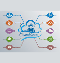 Computer cloud with the symbols of the internet vector