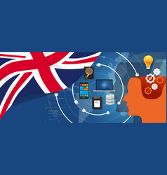 uk united kingdom england britain it information vector image