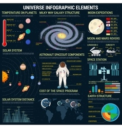 Universe infographics elements template vector