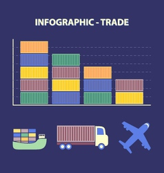 Decline global trade vector