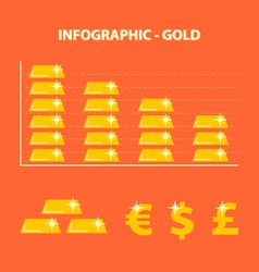 Decline prices gold vector